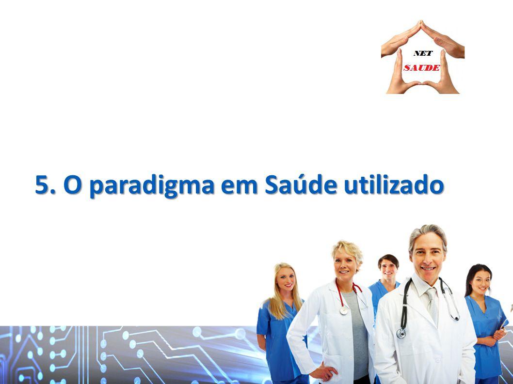 5. O paradigma em Saúde utilizado