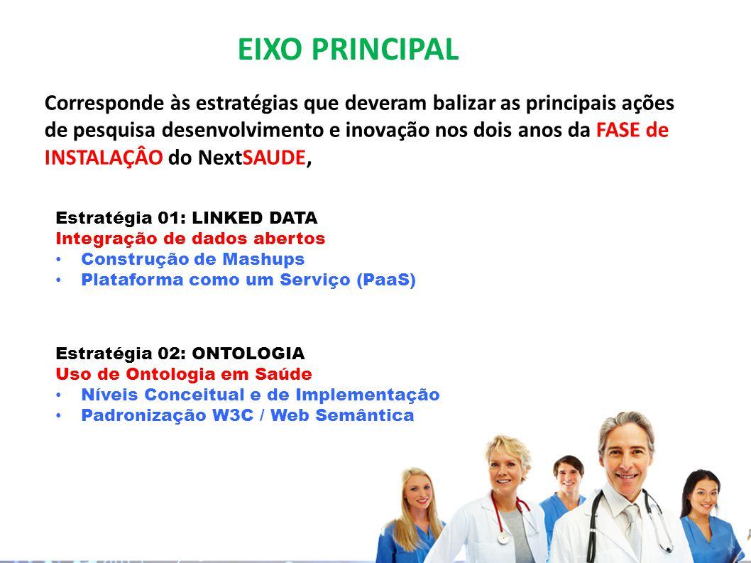 EIXO PRINCIPAL