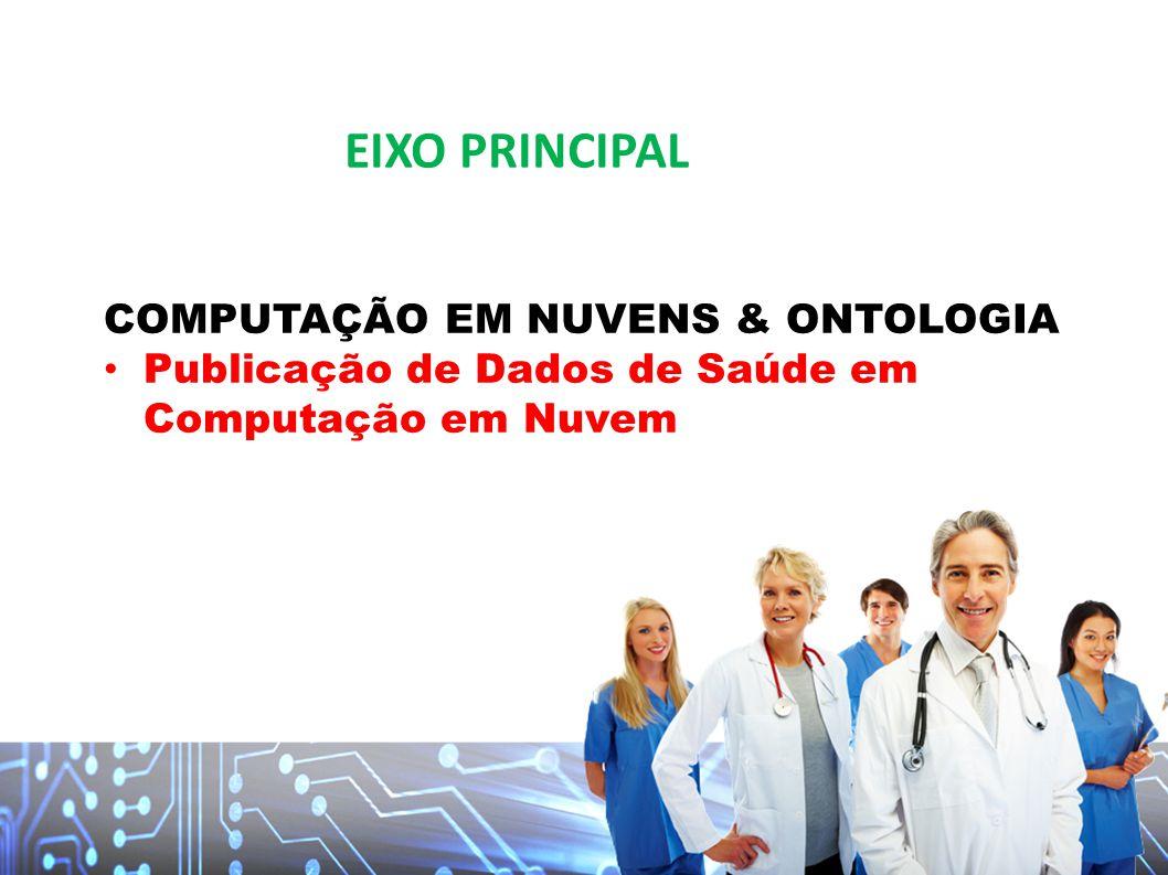 EIXO PRINCIPAL COMPUTAÇÃO EM NUVENS & ONTOLOGIA