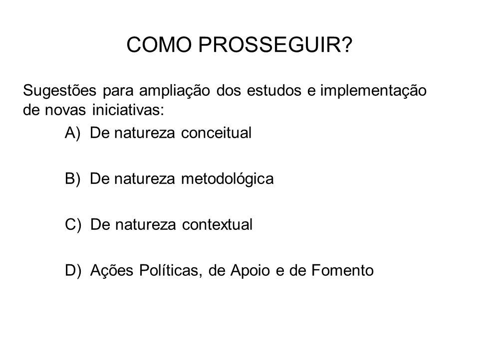 COMO PROSSEGUIR Sugestões para ampliação dos estudos e implementação de novas iniciativas: A) De natureza conceitual.
