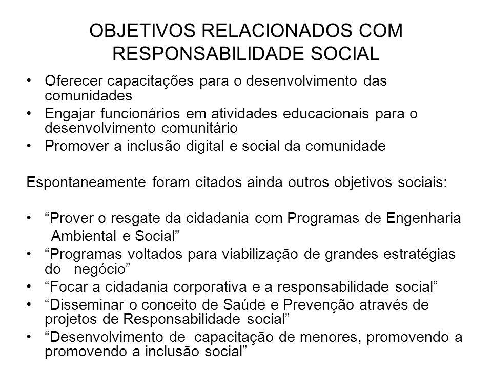 OBJETIVOS RELACIONADOS COM RESPONSABILIDADE SOCIAL