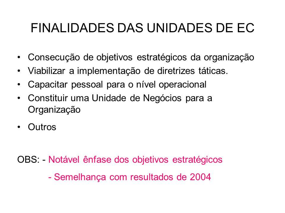 FINALIDADES DAS UNIDADES DE EC