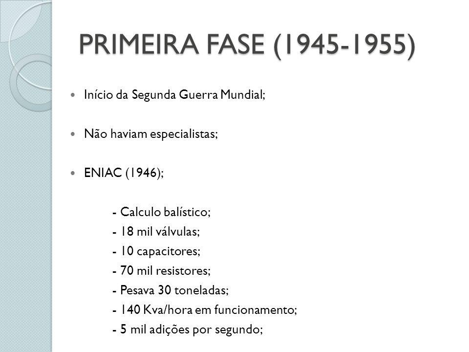 PRIMEIRA FASE (1945-1955) Início da Segunda Guerra Mundial;