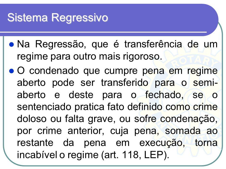 Sistema Regressivo Na Regressão, que é transferência de um regime para outro mais rigoroso.
