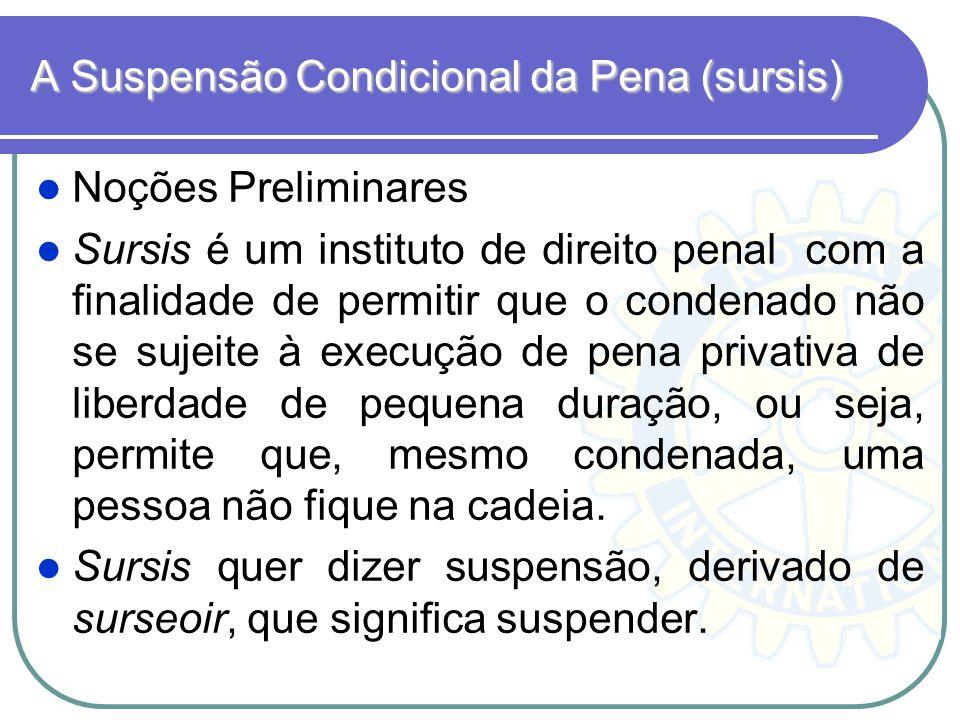 A Suspensão Condicional da Pena (sursis)