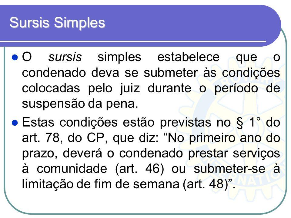 Sursis Simples O sursis simples estabelece que o condenado deva se submeter às condições colocadas pelo juiz durante o período de suspensão da pena.