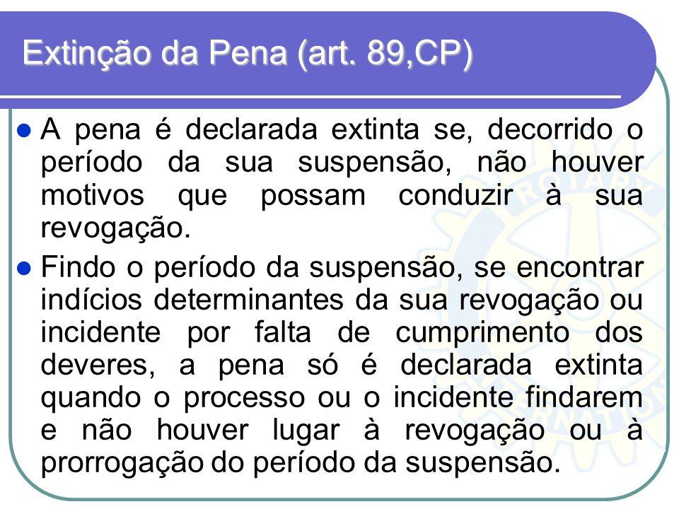 Extinção da Pena (art. 89,CP)