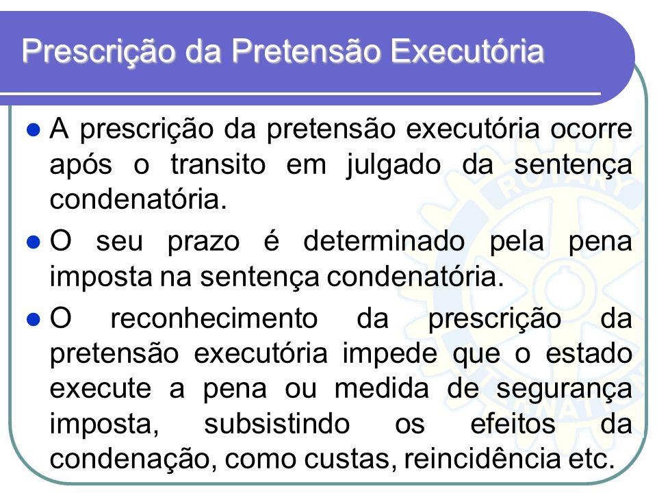 Prescrição da Pretensão Executória