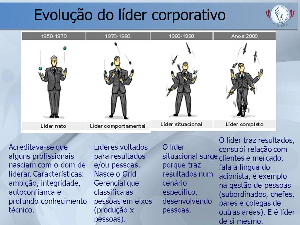 Evolução do líder corporativo