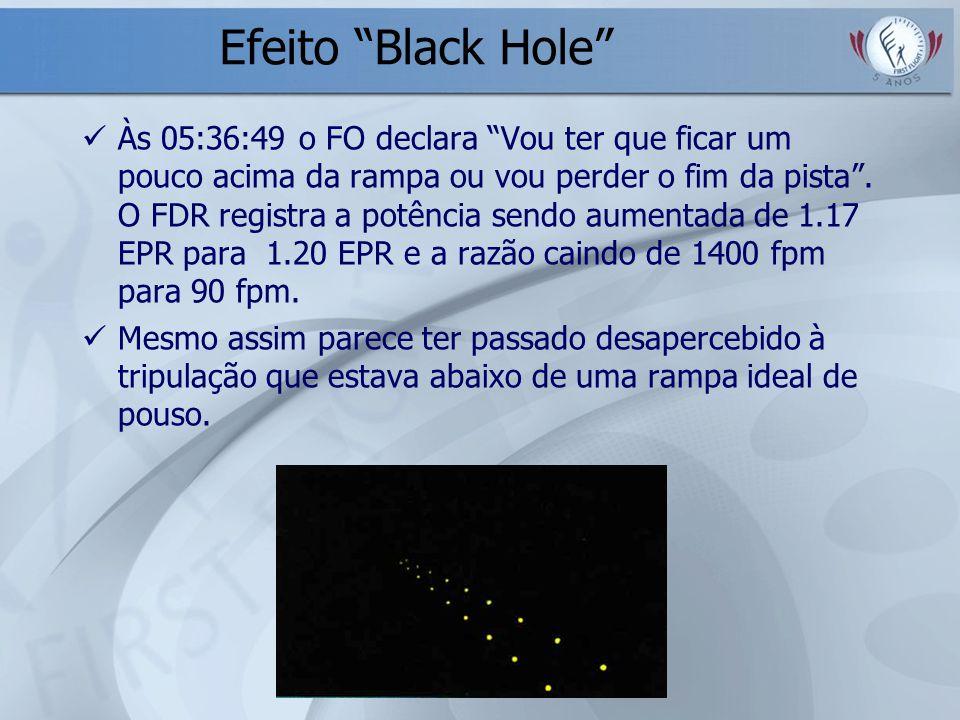 Efeito Black Hole