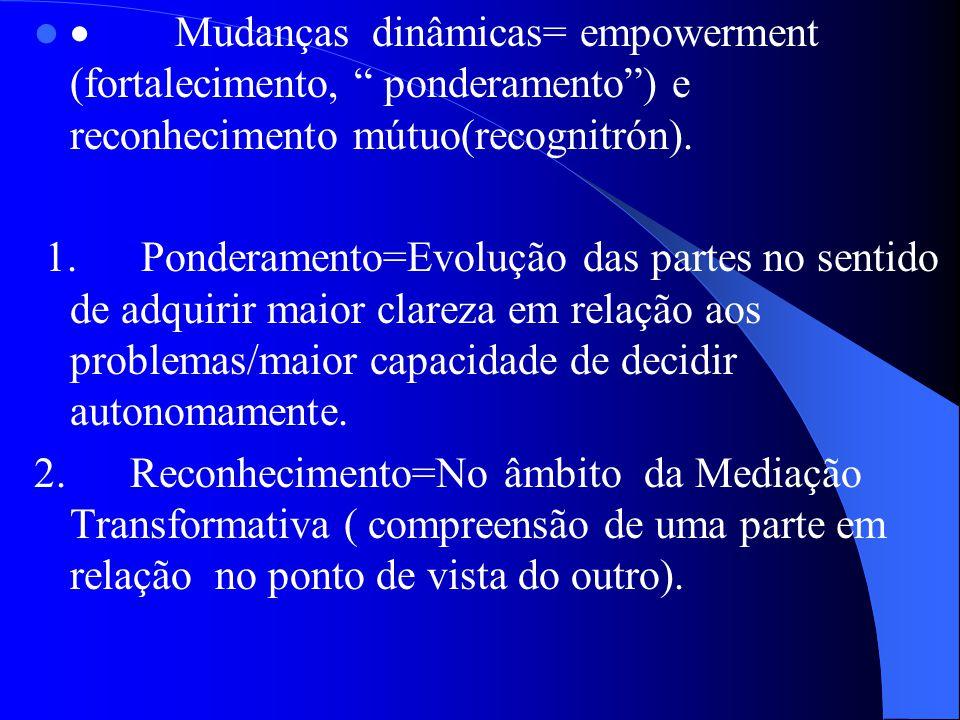 · Mudanças dinâmicas= empowerment (fortalecimento, ponderamento ) e reconhecimento mútuo(recognitrón).
