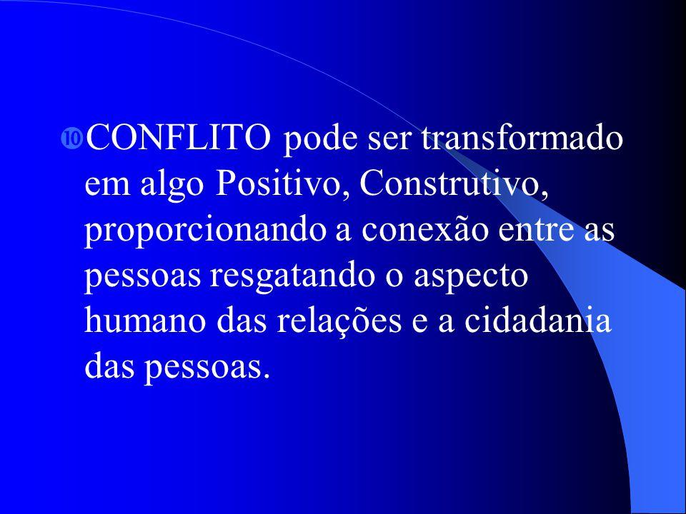 CONFLITO pode ser transformado em algo Positivo, Construtivo, proporcionando a conexão entre as pessoas resgatando o aspecto humano das relações e a cidadania das pessoas.