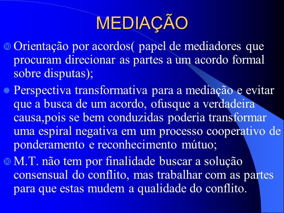 MEDIAÇÃO Orientação por acordos( papel de mediadores que procuram direcionar as partes a um acordo formal sobre disputas);