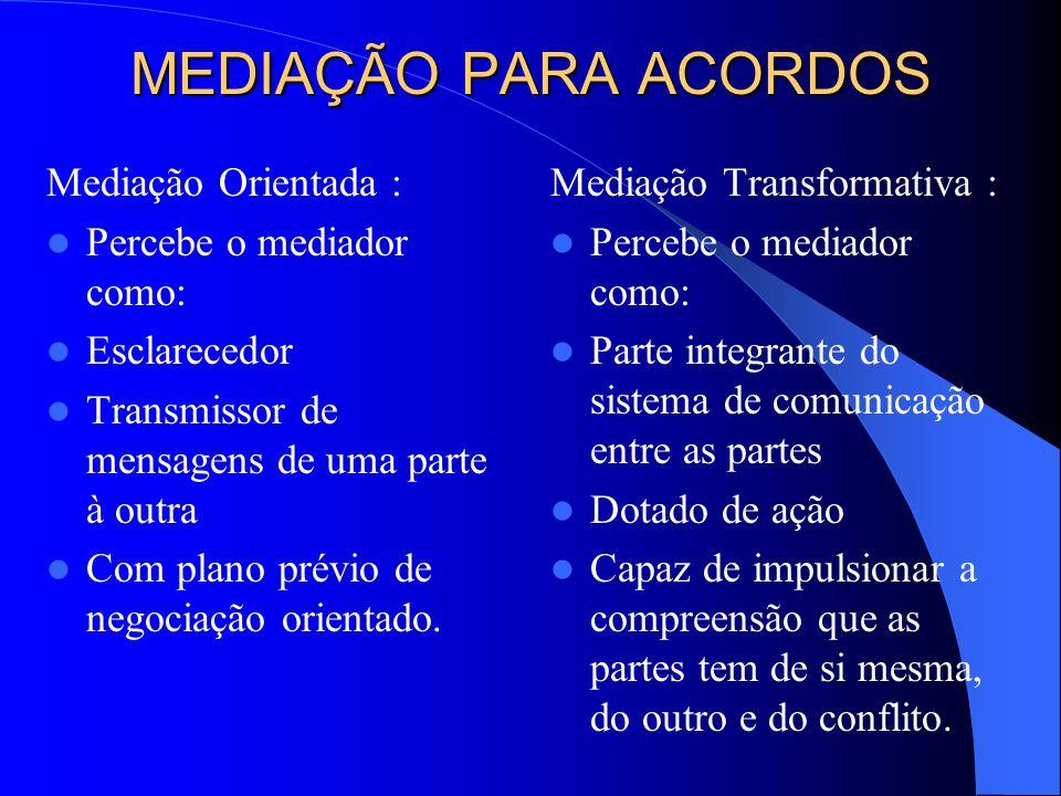 MEDIAÇÃO PARA ACORDOS Mediação Orientada : Percebe o mediador como: