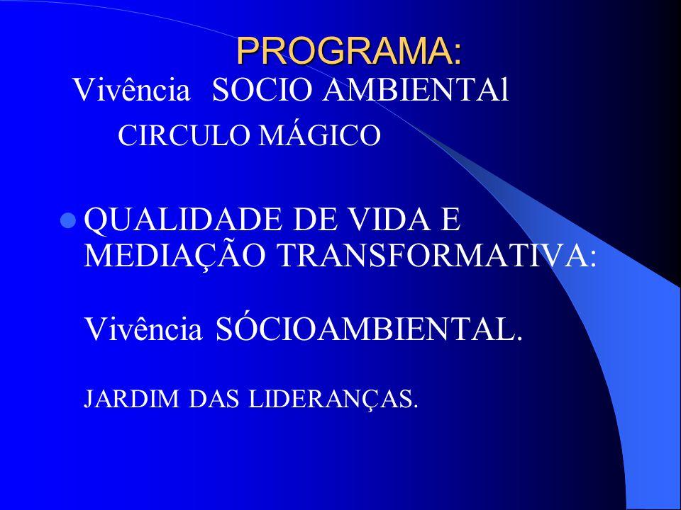 PROGRAMA: CIRCULO MÁGICO