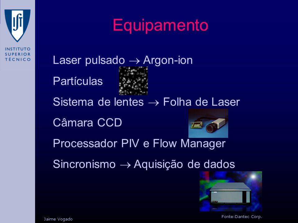 Equipamento Laser pulsado  Argon-ion Partículas