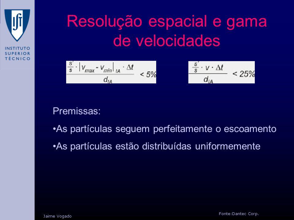 Resolução espacial e gama de velocidades