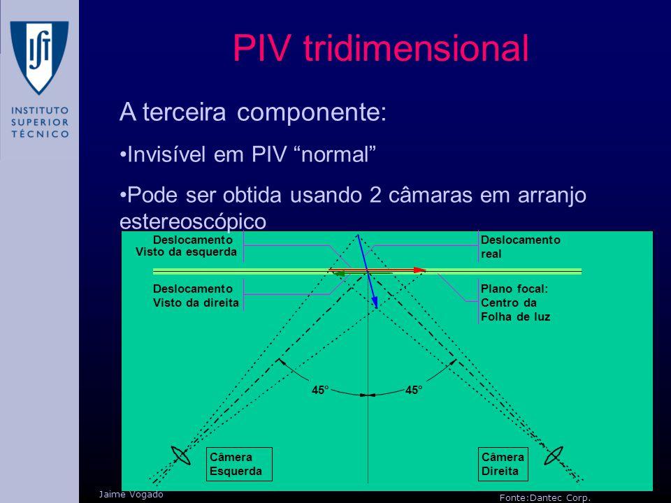 PIV tridimensional A terceira componente: Invisível em PIV normal