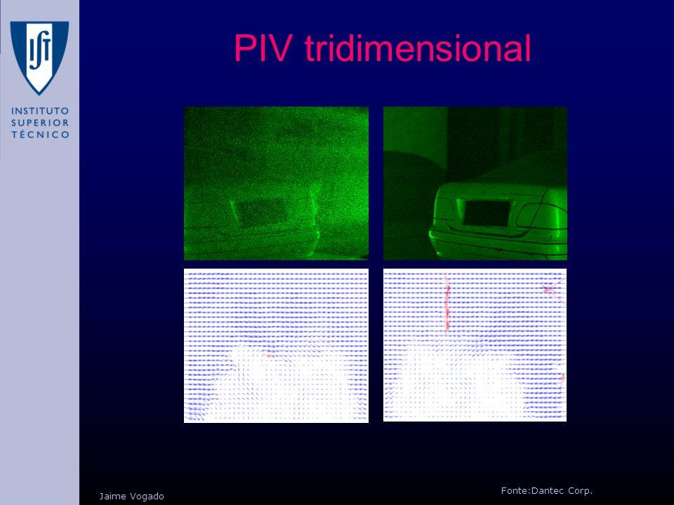 PIV tridimensional
