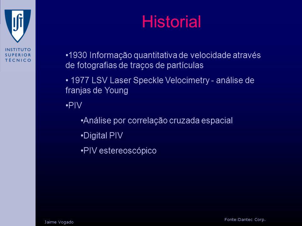 Historial 1930 Informação quantitativa de velocidade através de fotografias de traços de partículas.