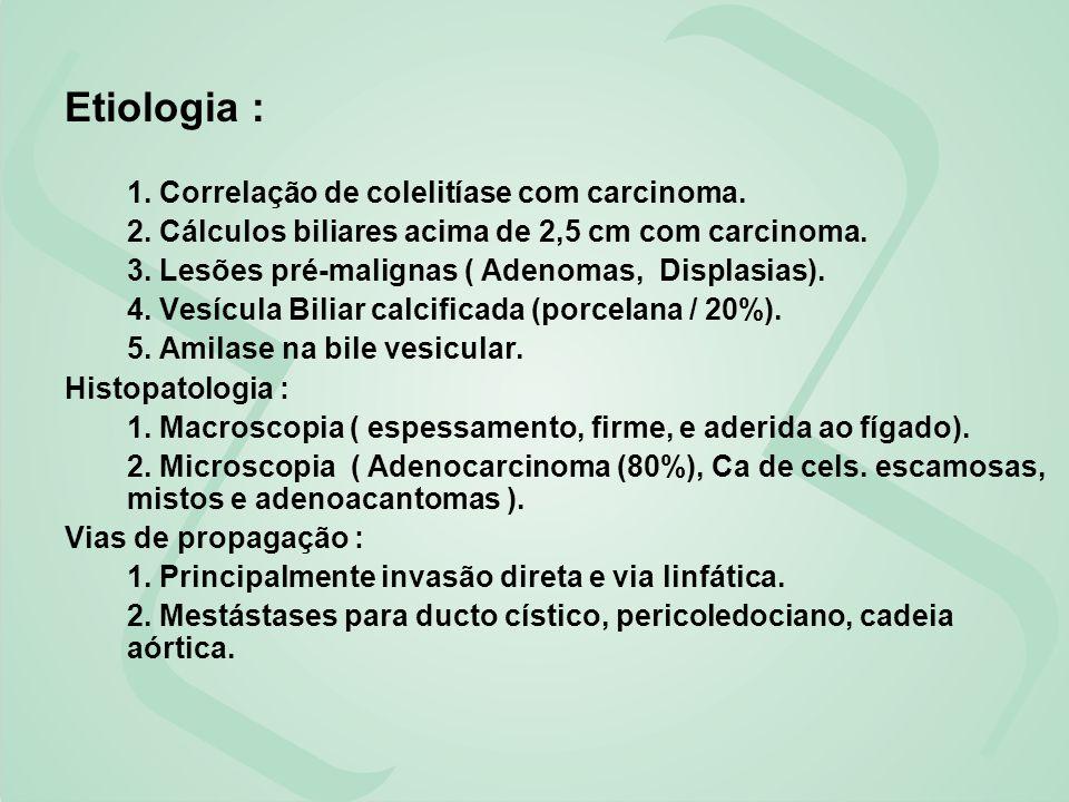 Etiologia : 1. Correlação de colelitíase com carcinoma.