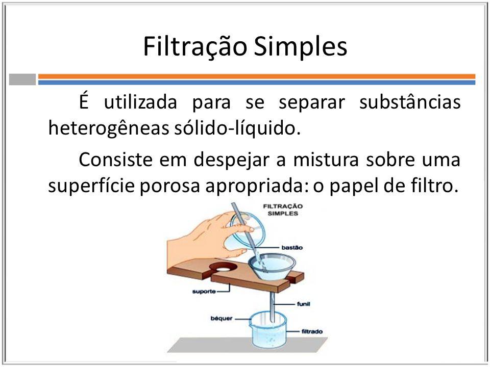 Filtração Simples