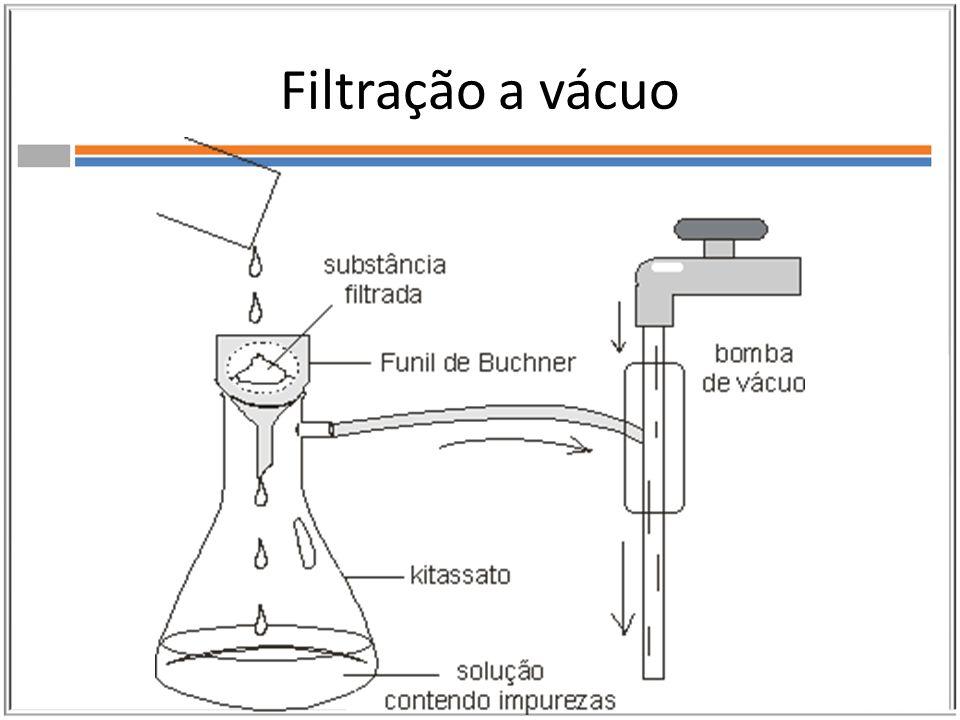 Filtração a vácuo