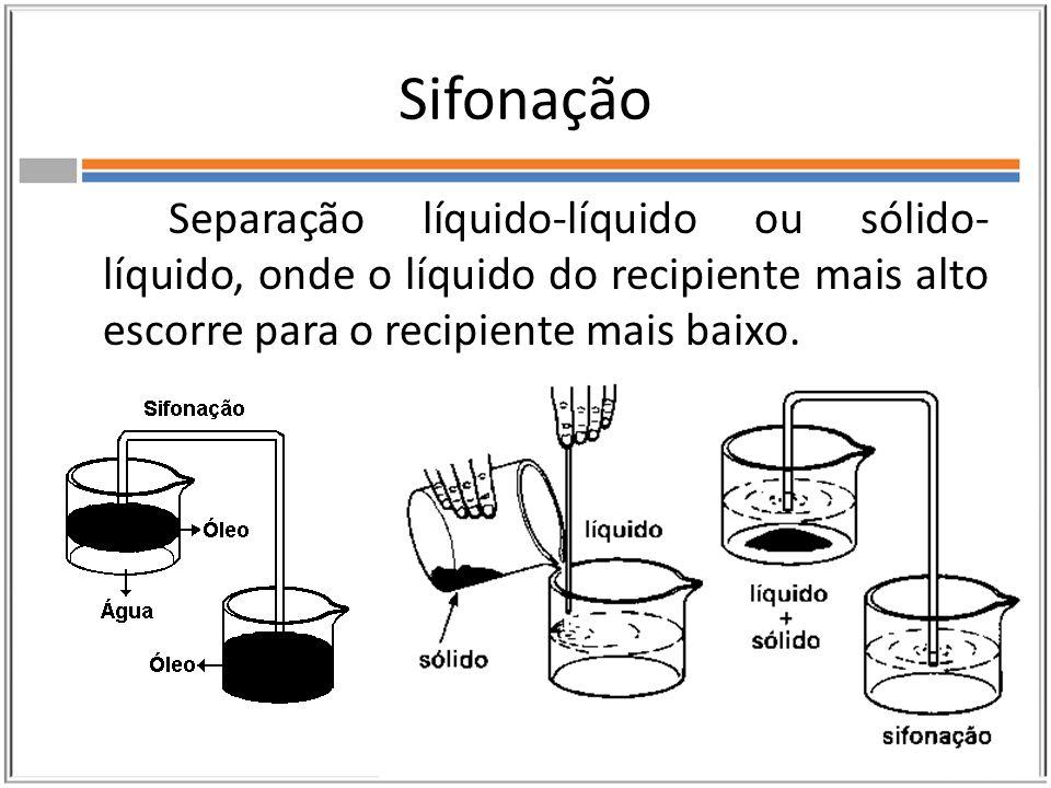 Sifonação Separação líquido-líquido ou sólido-líquido, onde o líquido do recipiente mais alto escorre para o recipiente mais baixo.