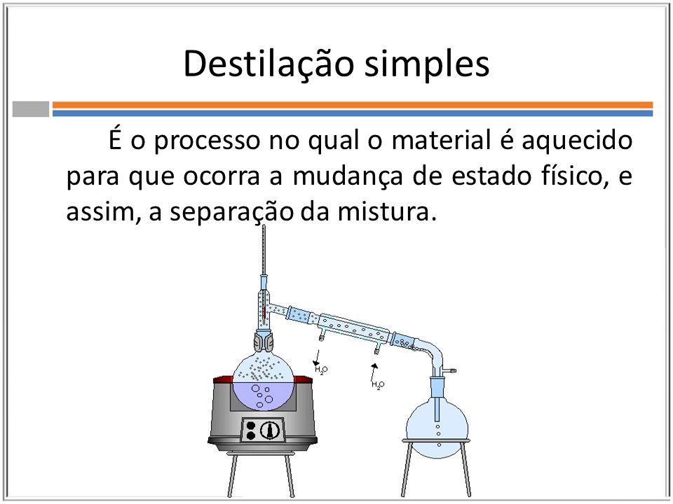 Destilação simples É o processo no qual o material é aquecido para que ocorra a mudança de estado físico, e assim, a separação da mistura.