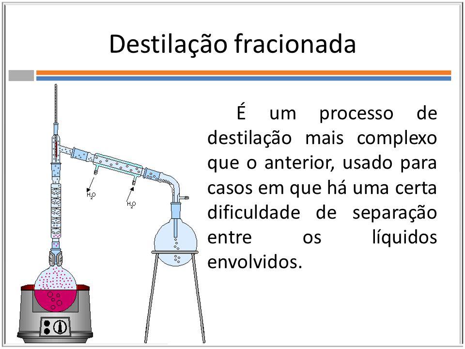 Destilação fracionada