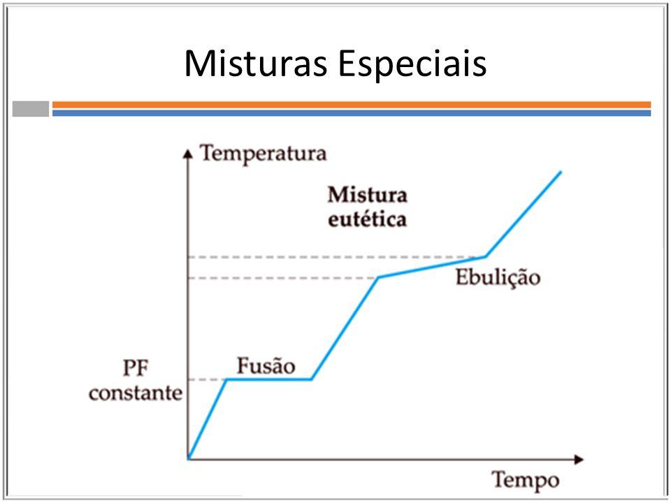 Misturas Especiais