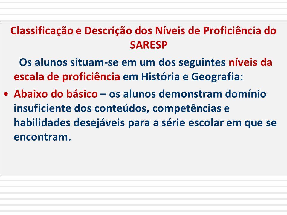 Classificação e Descrição dos Níveis de Proficiência do SARESP