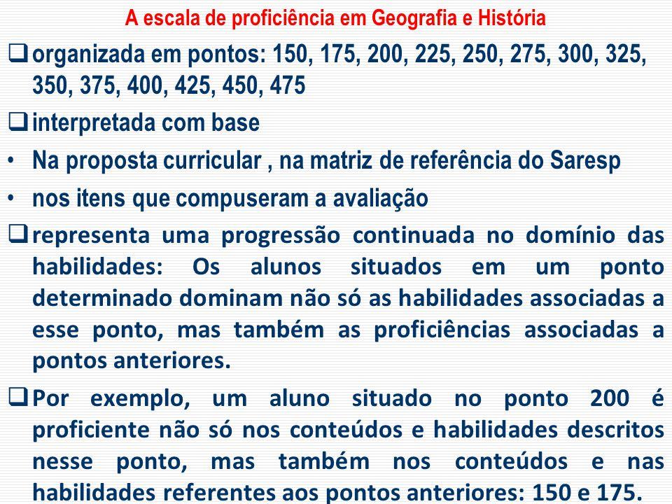 A escala de proficiência em Geografia e História