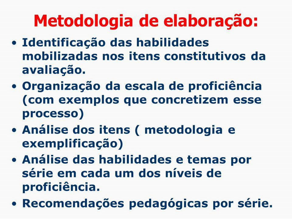 Metodologia de elaboração:
