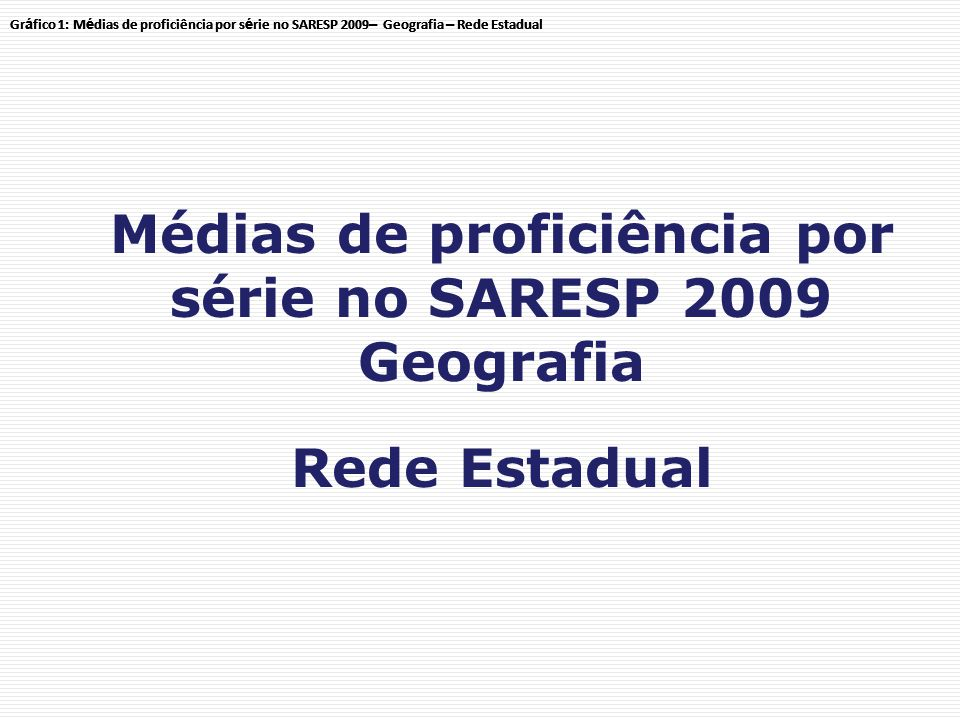 Médias de proficiência por série no SARESP 2009 Geografia