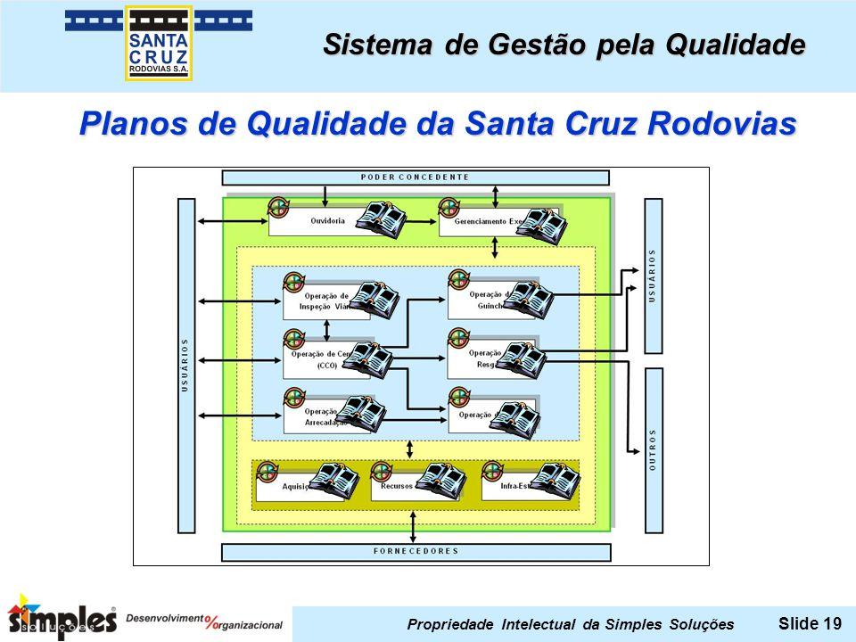 Planos de Qualidade da Santa Cruz Rodovias
