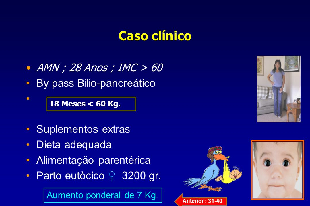 Caso clínico AMN ; 28 Anos ; IMC > 60 By pass Bilio-pancreático