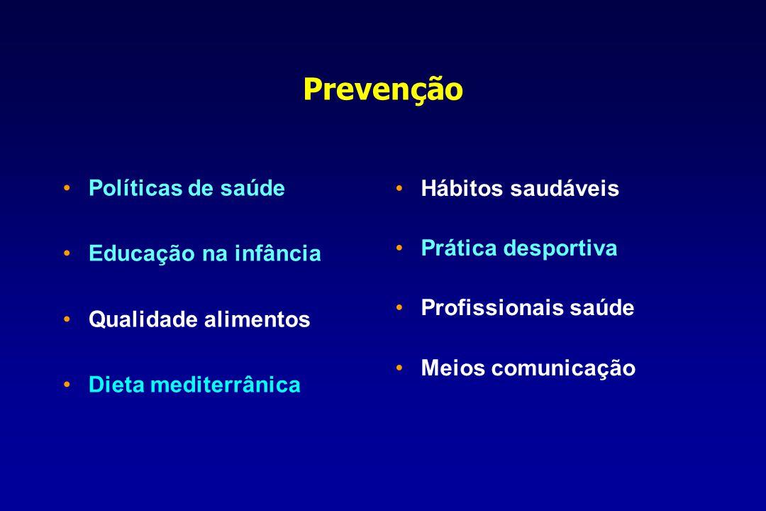 Prevenção Políticas de saúde Hábitos saudáveis Educação na infância