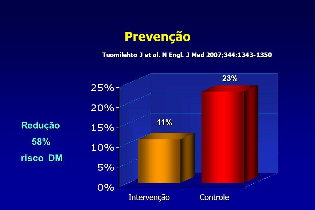 Tuomilehto J et al. N Engl. J Med 2007;344:1343-1350