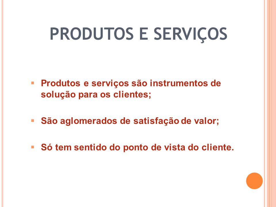 PRODUTOS E SERVIÇOS Produtos e serviços são instrumentos de solução para os clientes; São aglomerados de satisfação de valor;