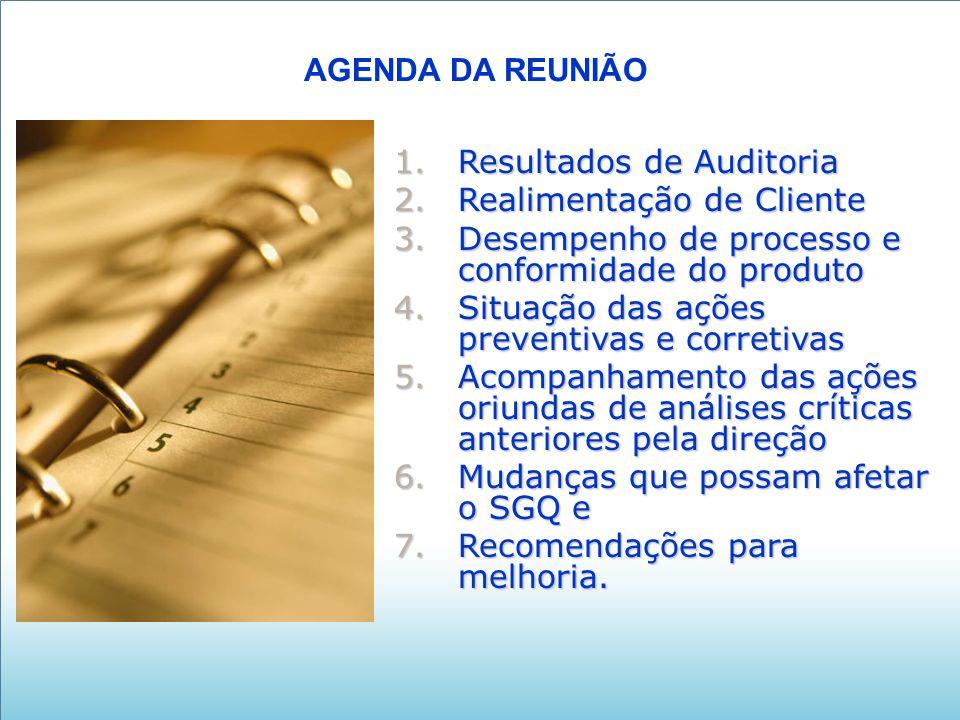 AGENDA DA REUNIÃO Resultados de Auditoria. Realimentação de Cliente. Desempenho de processo e conformidade do produto.
