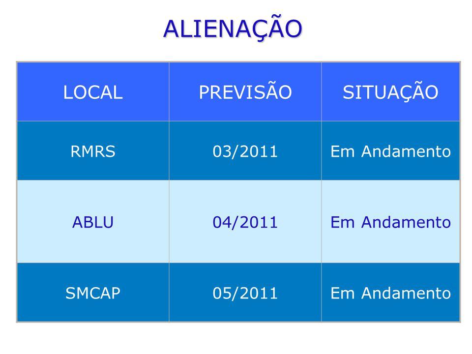 ALIENAÇÃO LOCAL PREVISÃO SITUAÇÃO RMRS 03/2011 Em Andamento ABLU