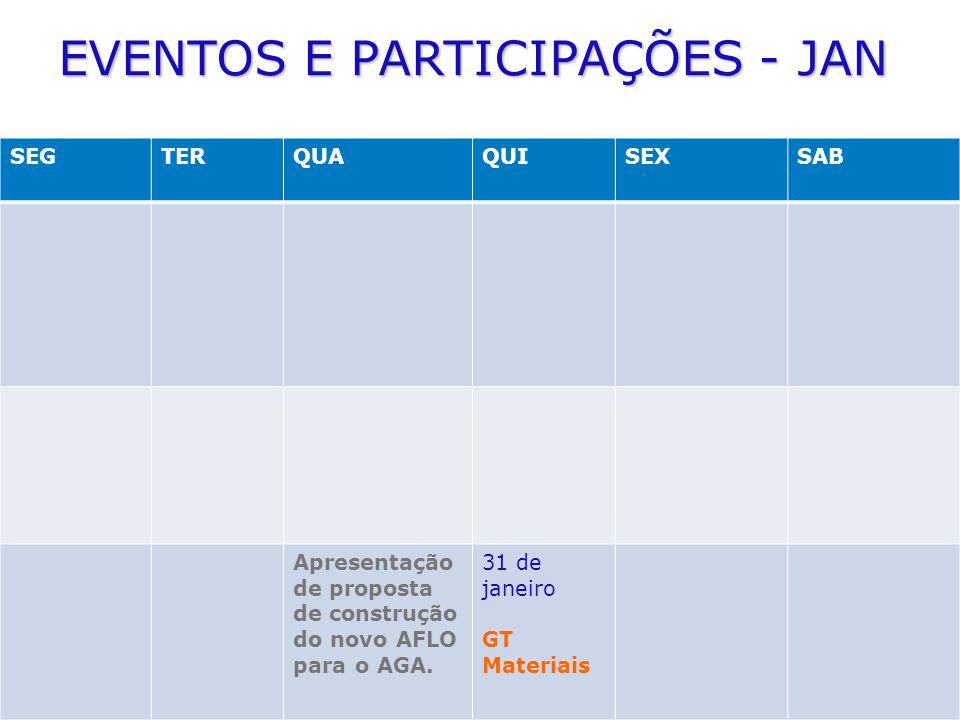 EVENTOS E PARTICIPAÇÕES - JAN