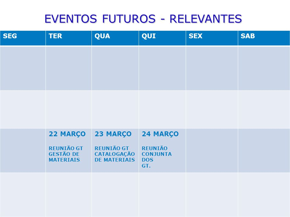 EVENTOS FUTUROS - RELEVANTES