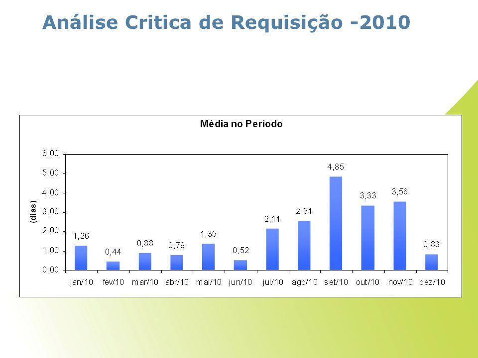 Análise Critica de Requisição -2010