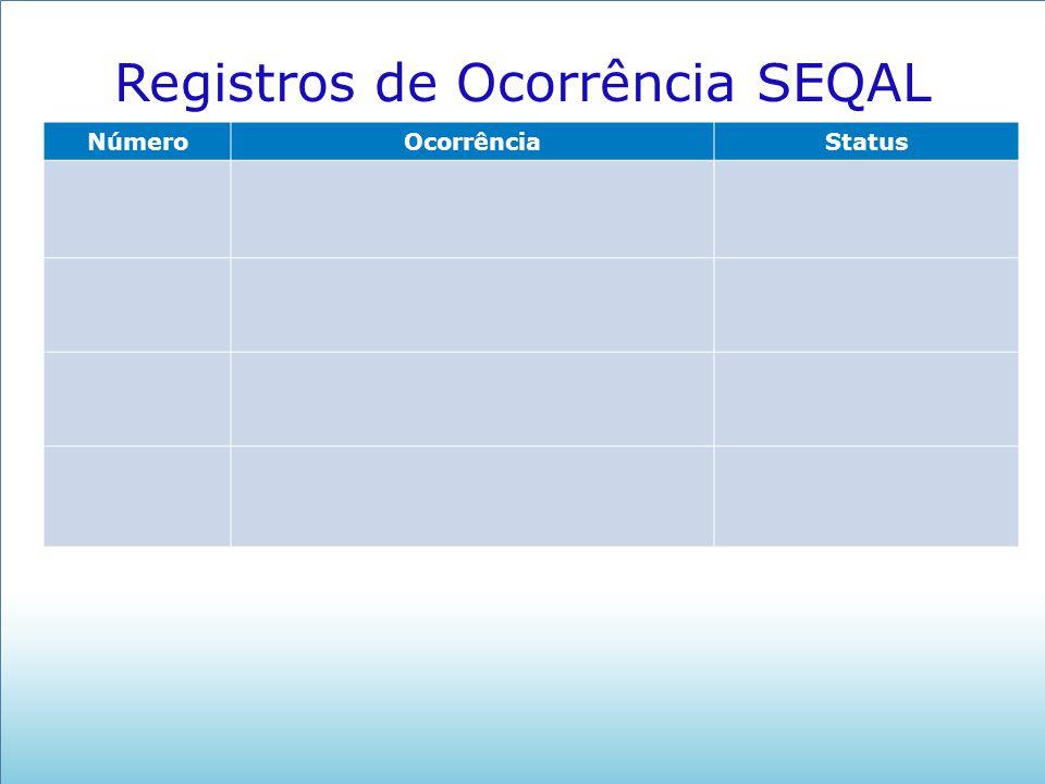 Registros de Ocorrência SEQAL