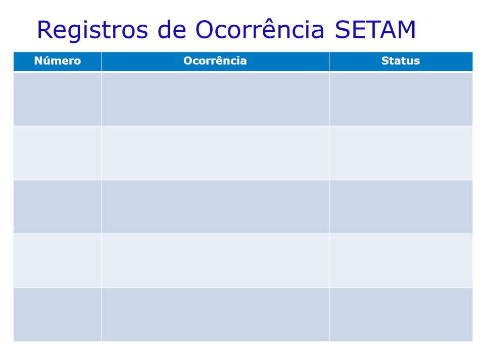 Registros de Ocorrência SETAM