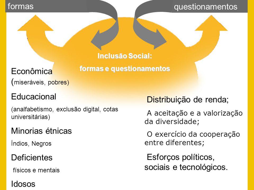 formas e questionamentos