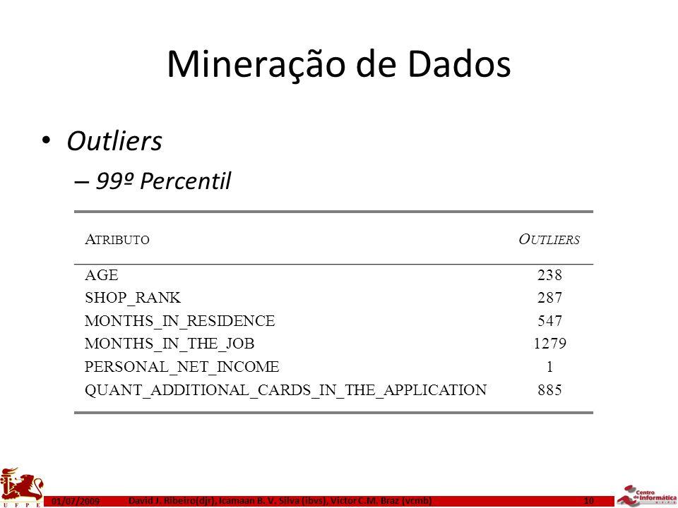 Mineração de Dados Outliers 99º Percentil Atributo Outliers AGE 238