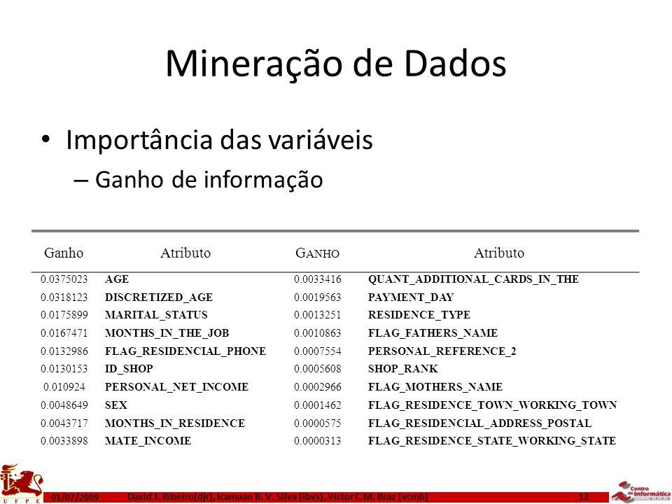 Mineração de Dados Importância das variáveis Ganho de informação Ganho